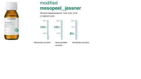 mesopeel modified jessner мезопилинг