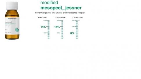 MESOPEEL MODIFIED JESSNER
