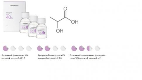 mesopeel lactic мезопилинг на основе молочной кислоты