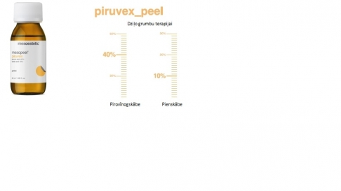 MESOPEEL PIRUVEX