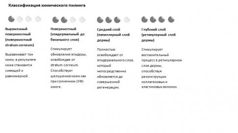 mesopeel glycolic гликолевый мезопилинг