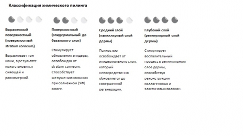mesopeel salicylic салициловый мезопилинг